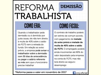 Reformas federais deixam vulneráveis os/as trabalhadores/as do campo e podem aumentar pobreza e violência