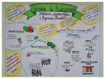 Agricultura orgânica e agroecologia são fortalecidas com evento no Vale do São Francisco